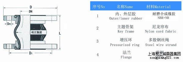 耐磨橡胶接头,硅砂耐磨橡胶接头,上海耐磨橡胶接头,松江耐磨橡胶接头