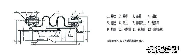 上海橡胶接头,单球橡胶接头,双球橡胶接头,不锈钢波纹补偿器,橡胶风道补偿器,上海橡胶风道补偿器,电厂橡胶风道补偿器