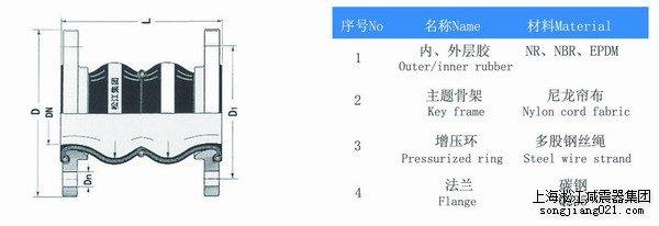 DN500双球橡胶接头,上海DN500双球橡胶接头,淞江DN500双球橡胶接头