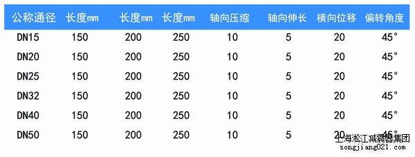 空调软管,上海空调软管,淞江空调软管