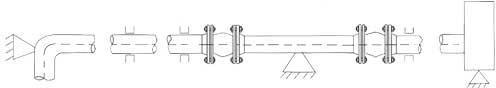 正确安装橡胶防震接头在水管道上