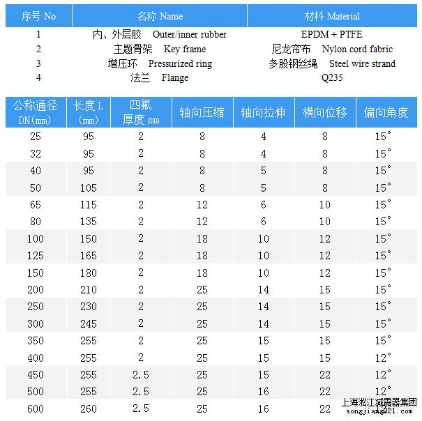 上海橡胶接头,单球橡胶接头,内衬四氟橡胶接头,上海内衬四氟橡